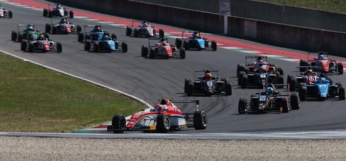 A Imola riparte lo spettacolo degli ACI Racing Weekend